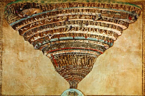 020-20dante20inferno20circles20of20hell